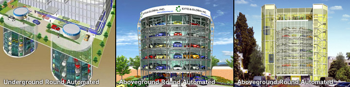 Eito Global Inc Fully Custom Made Round Type Full Automated
