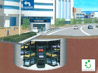 Round Automated parking facilities